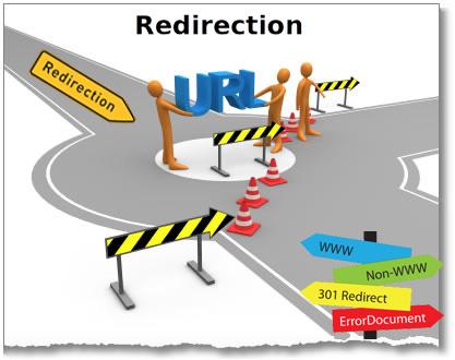 Menyembunyikan URL Redirection dengan Teknik Framing